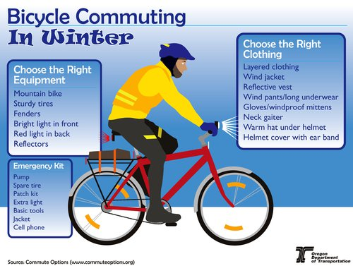 Bicylce commuting in winter infographic: choose the right equipment, emergency kit, choose the right clothing