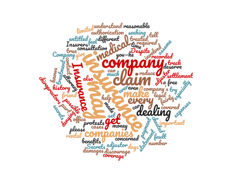 insurance company word cloud
