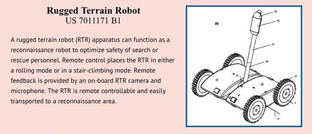 Rugged terrain robot patent