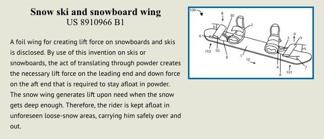 Snow ski and snowboard wing patent