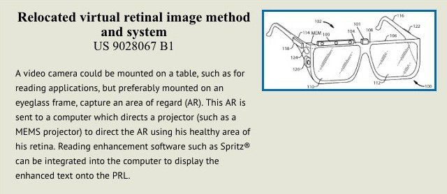 Relocated virtual retinal image method and system patent