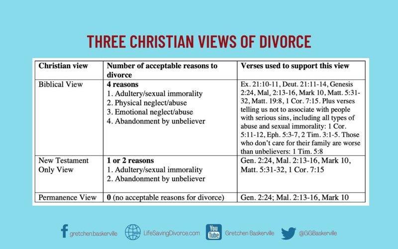 THREE-CHRISTIAN-VIEWS-OF-DIVORCE-1080x675.jpeg