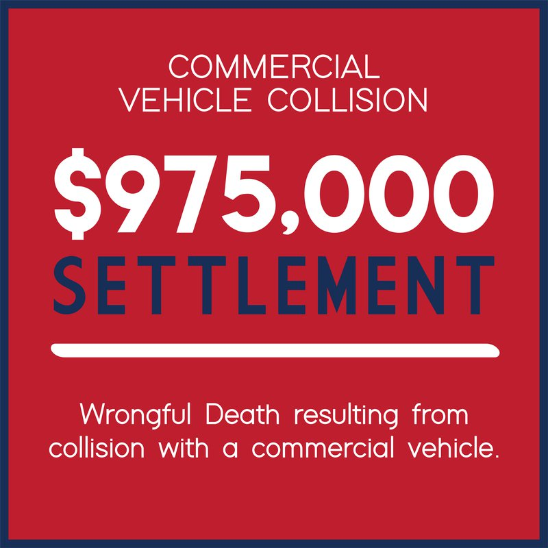 Commercial Vehicle Settlement Block