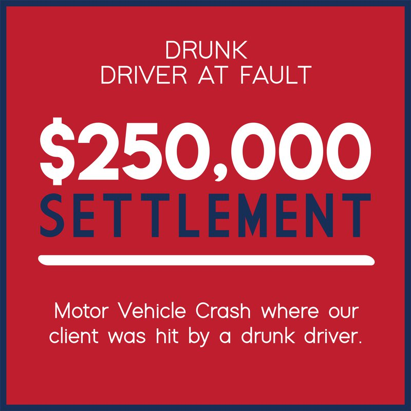 Drunk Driver Settlement Block