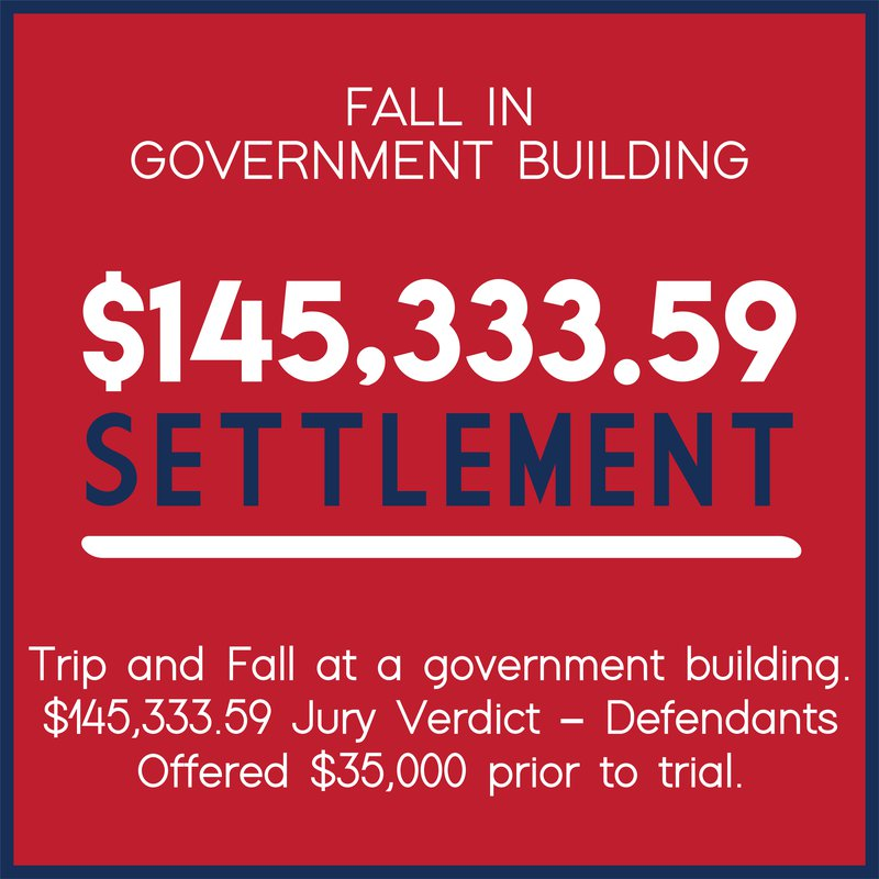 Fall in Goverment Building Settlement Block