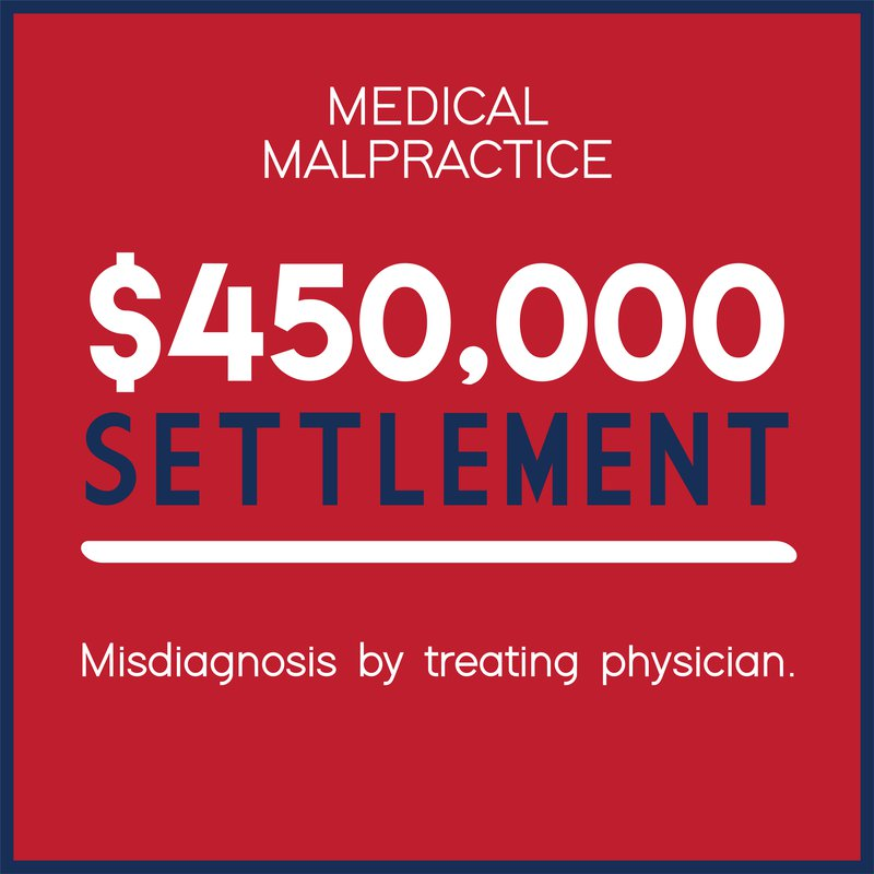 Medical Malpractice Settlement Block