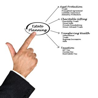 hand pointing at the words estate planning
