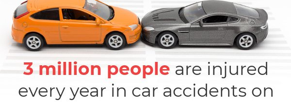 3 milllion people are injured every year in car accidents
